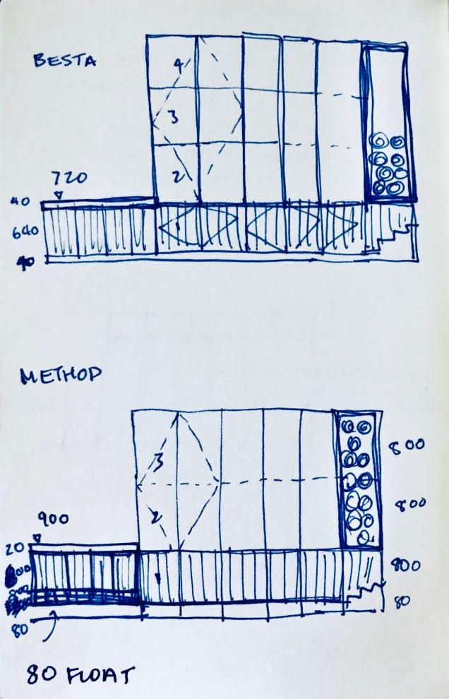sketch-ikea-metodvsbesta